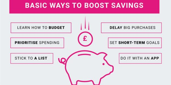 Boost Savings Share To Buy