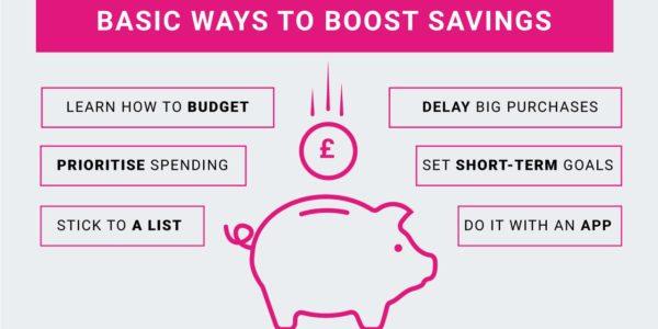 Boost Savings Share To Buy